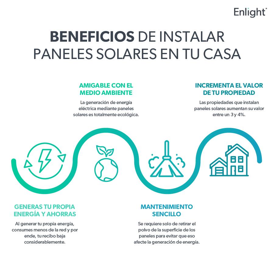 Beneficios de instalar paneles solares en tu casa