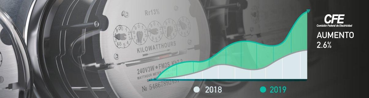 Incremento-de-tarifas-en-2019