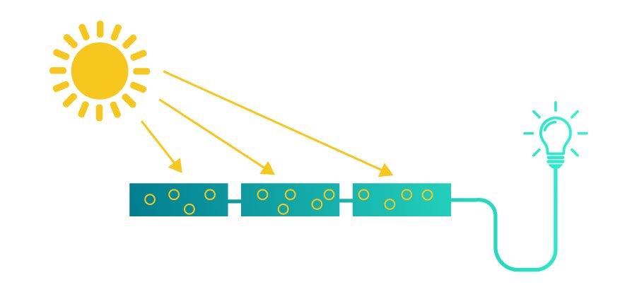 art-02-Paneles-solares-fotovoltaicos-y-como-generan-electricidad