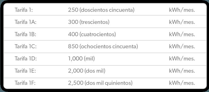 art-05-clasificacion-cfe