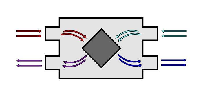 art-09-Sistema-recuperador